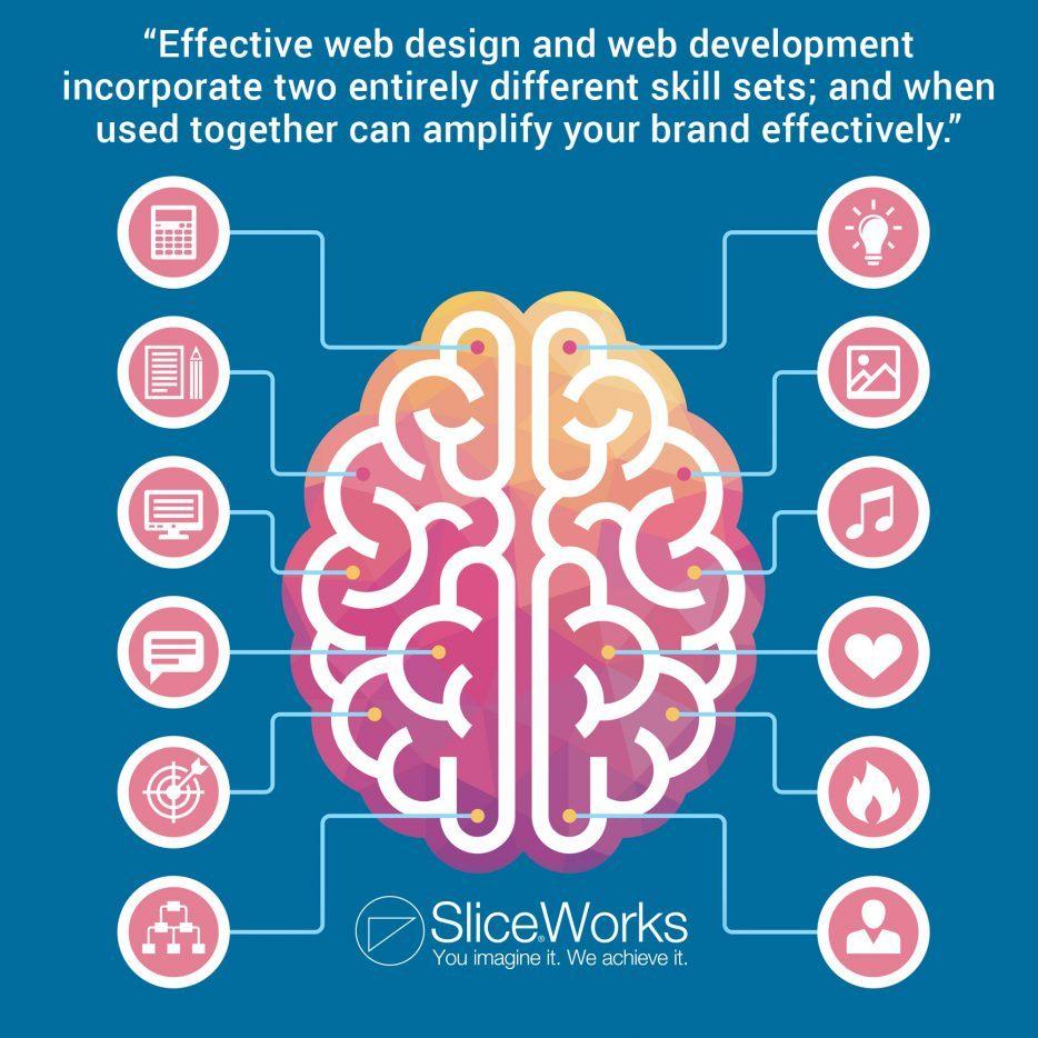 web development and web design