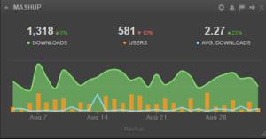 Social Media Measurement Mash Up Widget