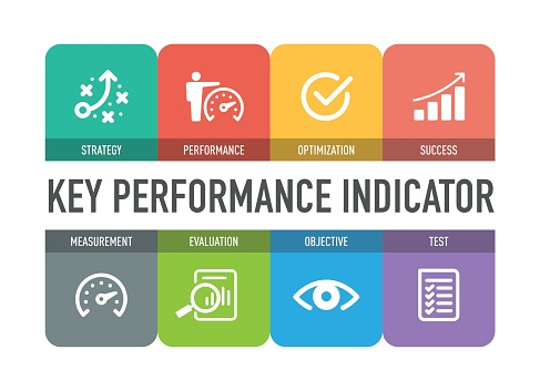 social media measurement_key performance indicators icon
